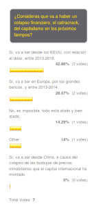 Resultado_encuesta_catacrack