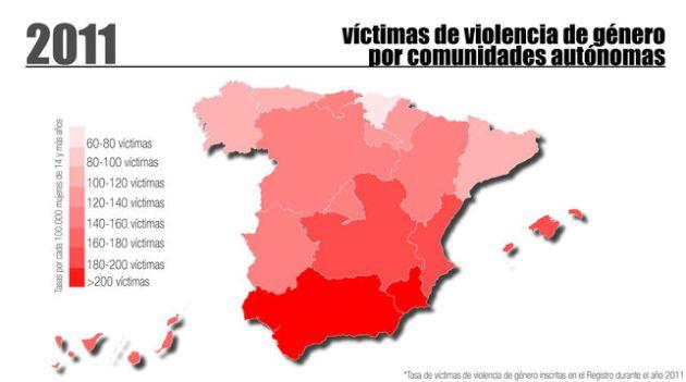 """Tasa de victimas mujeres agredidas por varones, de 14 y más años, por 100.000 habitantes, en el año 2011, considerada por comunidades autónomas del estado español. (Nótese la relación geográfica entre más violencia de """"género"""" y menor renta per capita.) CRÉDITOS: El Diario.es"""