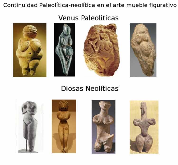 Comparativa de arte mueble figurativo paleolítico y neolítico referido a Venus y Diosas