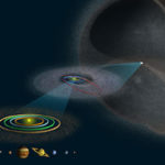 Nube de Oort.
