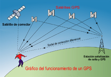 España aprueba otra ley de alternancia: la geolocalización ahora está permitida en cualquier momento