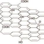 Se requieren estudios de laboratorio independientes basados en varias muestras de las cuatro principales 'vacunas' de ARNm, a saber, AstraZeneka, BioNTech-Pfizer, Moderna Inc, Johnson y Johnson.